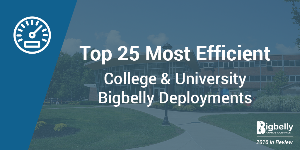 Bigbelly-2016-College-Top25-Efficiency.png