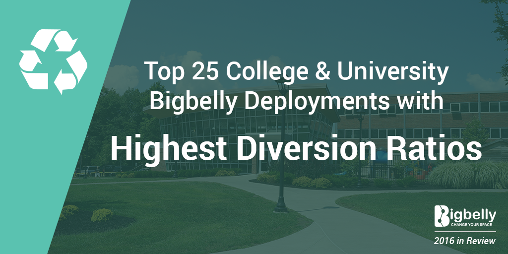 Bigbelly-2016-College-Top25-Diversion.png