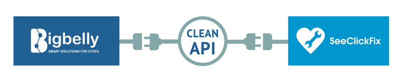 CLEAN-API-Integration-SeeClickFix