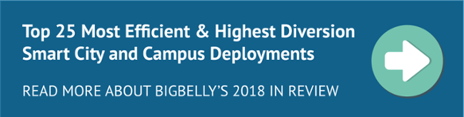 Top 25 Most Efficient & Highest Diversion Smart City and Campus Deployments  READ MORE ABOUT BIGBELLY'S 2018 IN REVIEW