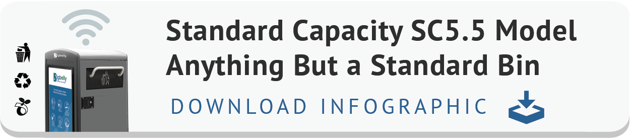 Download Infographic of 'Standard Capacity SC5.5 Model - Anything but a Standard Bin'
